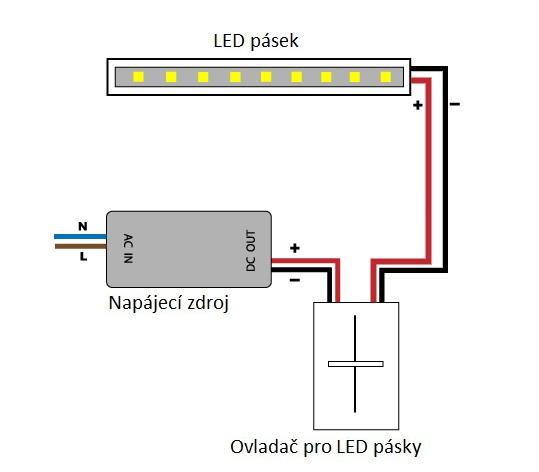 Schéma zapojení LED pásku.