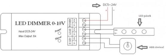 Schéma zapojení ovladačů a LED pásku